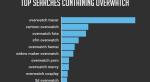 ОБТ Overwatch вызвал скачок популярности игры на PornHub - Изображение 2