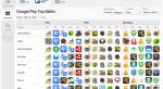 Google Play за год сократил отрыв от App Store по выручке в 1,4 раза  - Изображение 12