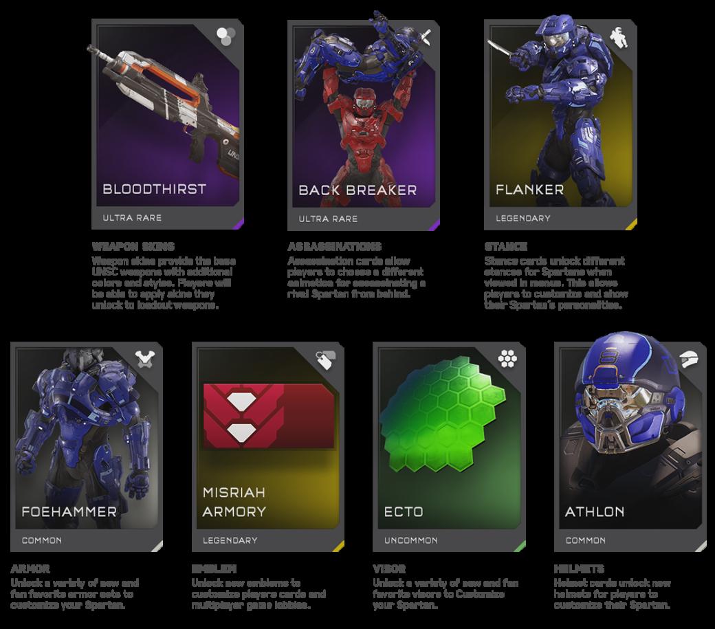 343 Ind. объяснила, как работают карточки REQ в мультиплеере Halo 5. - Изображение 1