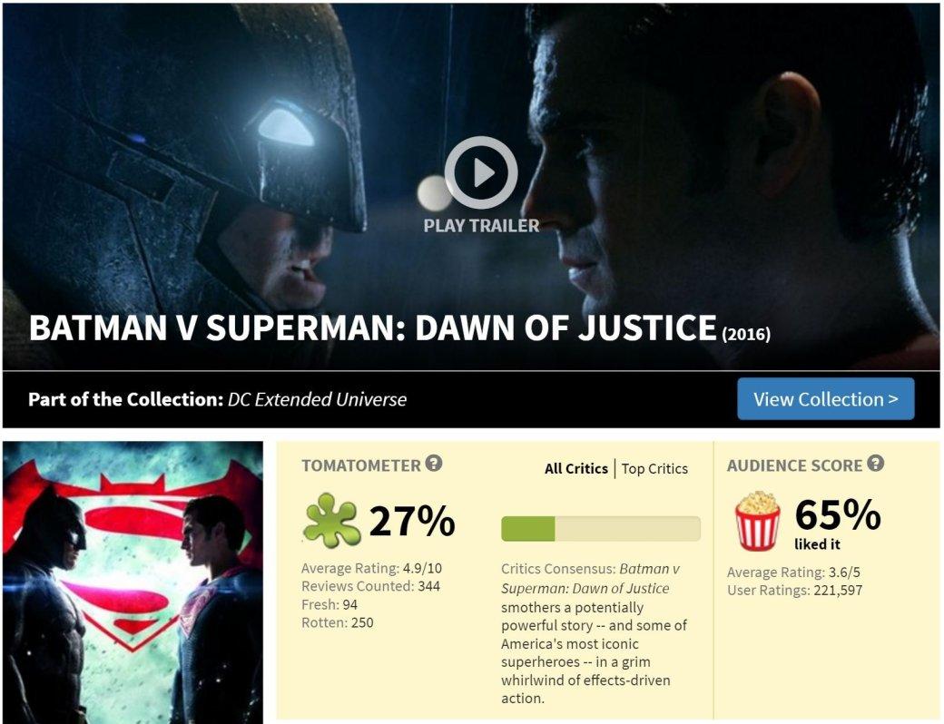3 проблемы рейтинга Rotten Tomatoes - Изображение 6