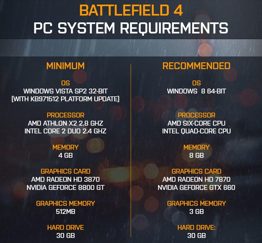 DICE обнародовали системные требования для Battlefield 4. - Изображение 1