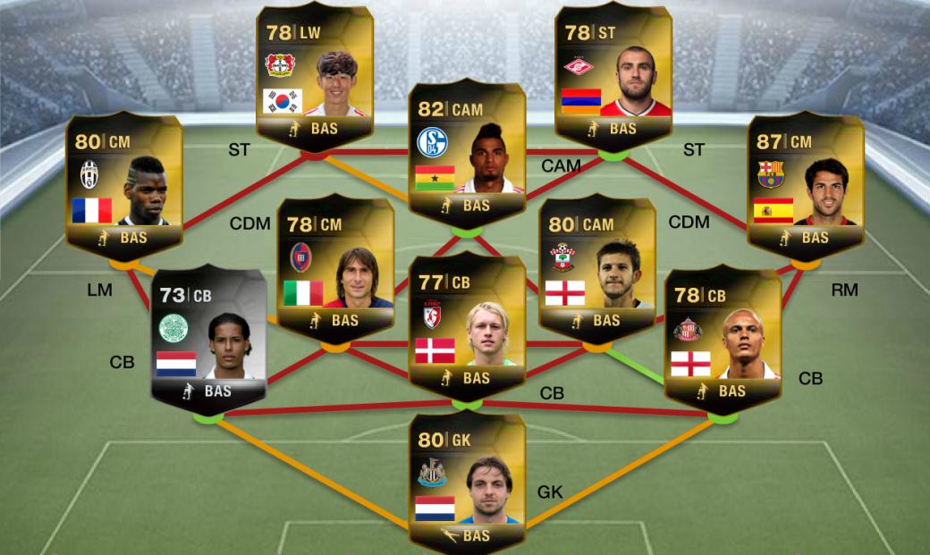 В FIFA 15 игрокам запретят обмениваться друг с другом - Изображение 1