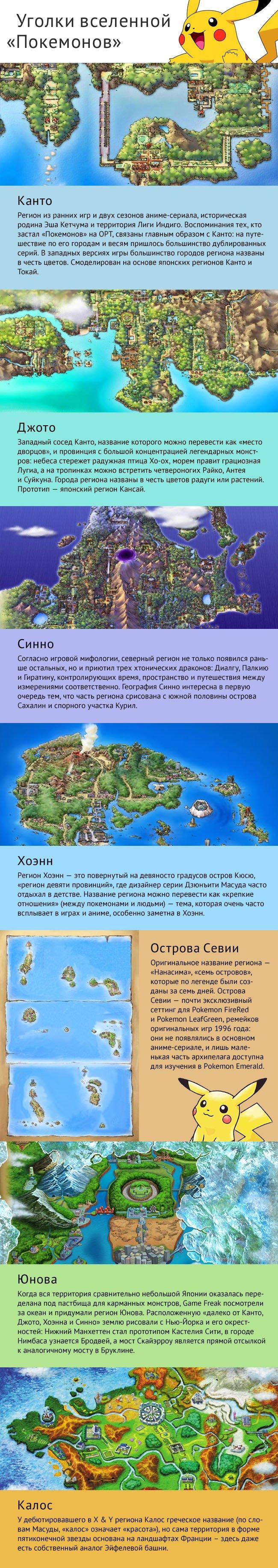 «Покемоны» как вселенная и как бизнес - Изображение 2