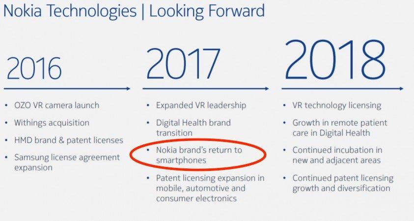 Смартфоны Nokia вернутся в 2017 году - Изображение 1
