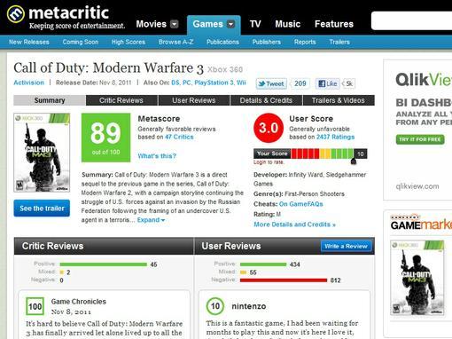 Когда рейтинг игры на Metacritic.com влияет на зарплату - Изображение 3