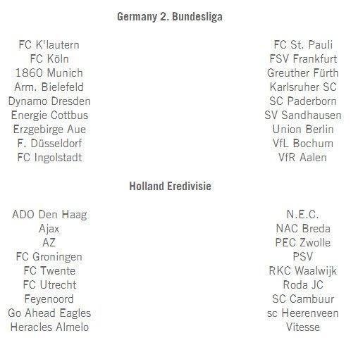 В сети появился список всех лицензированных клубов для игры FIFA 14 - Изображение 9