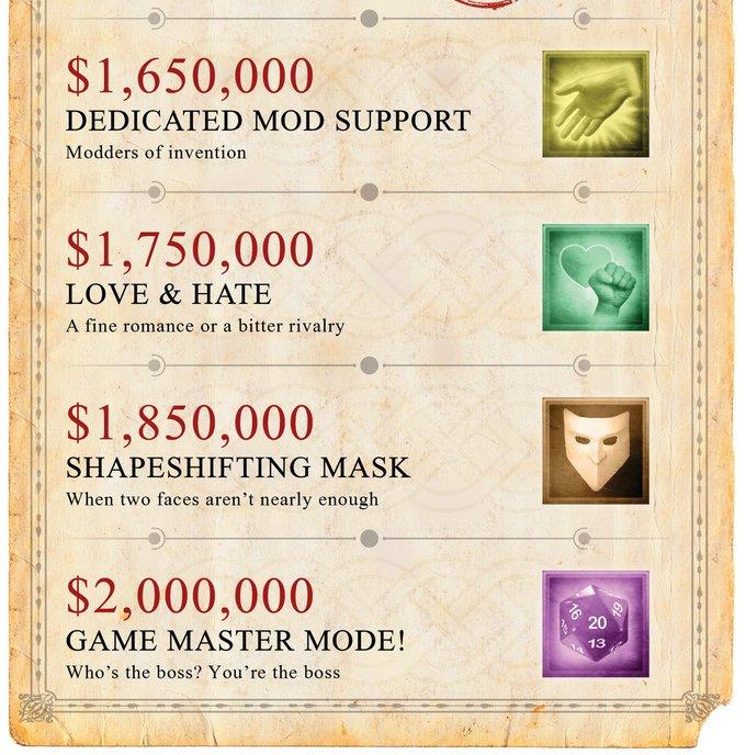 Divinity: Original Sin II строит планы на два миллиона долларов - Изображение 1