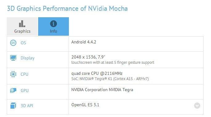 Nvidia расширит линейку Shield игровым планшетом - Изображение 2