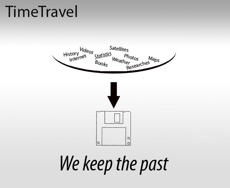 """Сегодня состоялась презентация компании """"TimeTravel"""". - Изображение 5"""