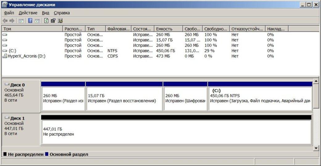 Горячее железо: Kingston HyperX 3K SSD 480GB - Изображение 7