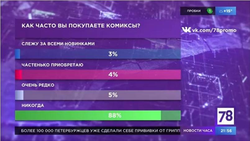 Что сказал депутат Милонов надебатах окомиксах | Канобу - Изображение 2