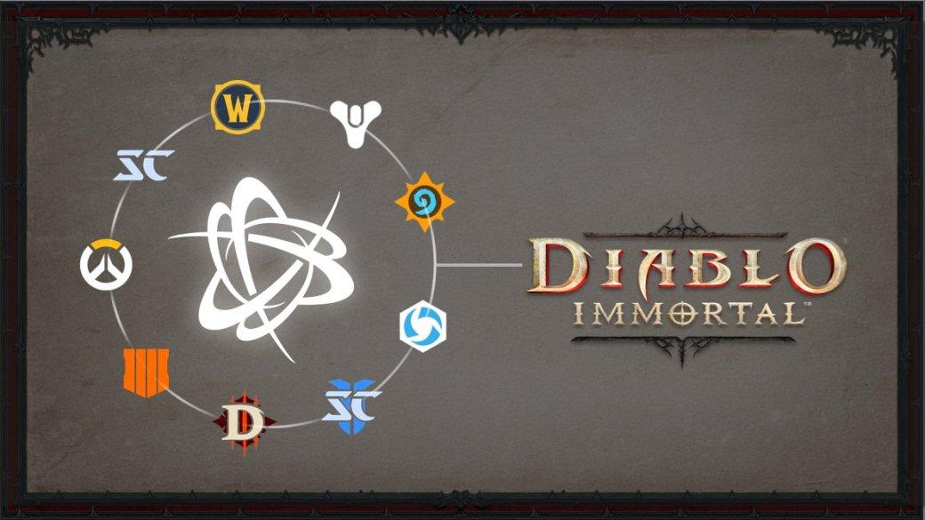 Анонсирована новая Diablo: Immortal— ноэто игра для смартфонов, аделать еепомогает NetEase | Канобу - Изображение 4