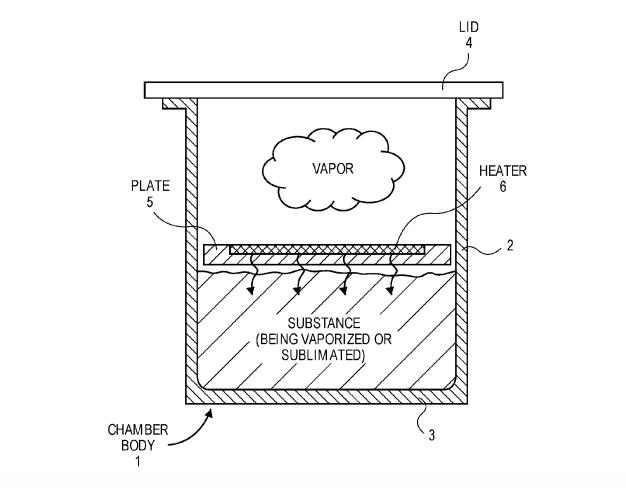 На 0.95% безопаснее конкурентов: Apple запатентовала вейп | Канобу - Изображение 2030