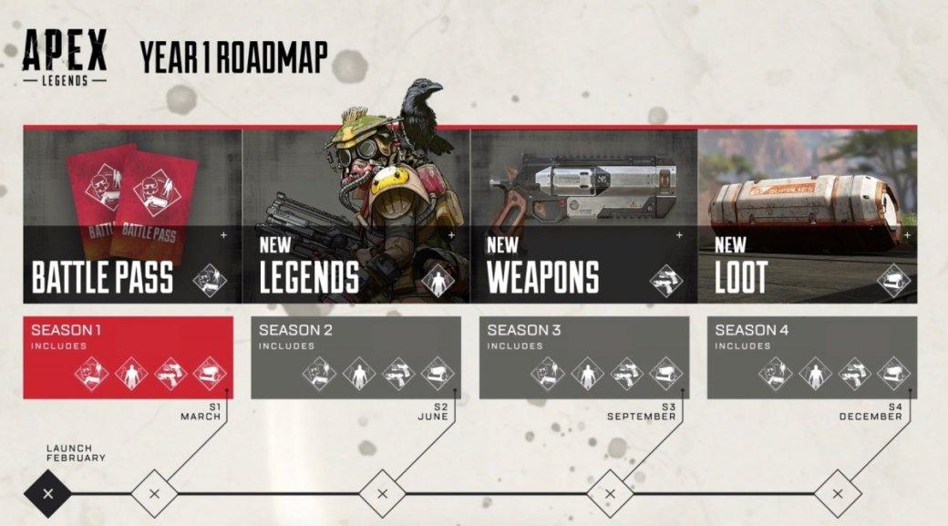Respawn представила «королевскую битву» по вселенной Titanfall — Apex Legends | Канобу - Изображение 3