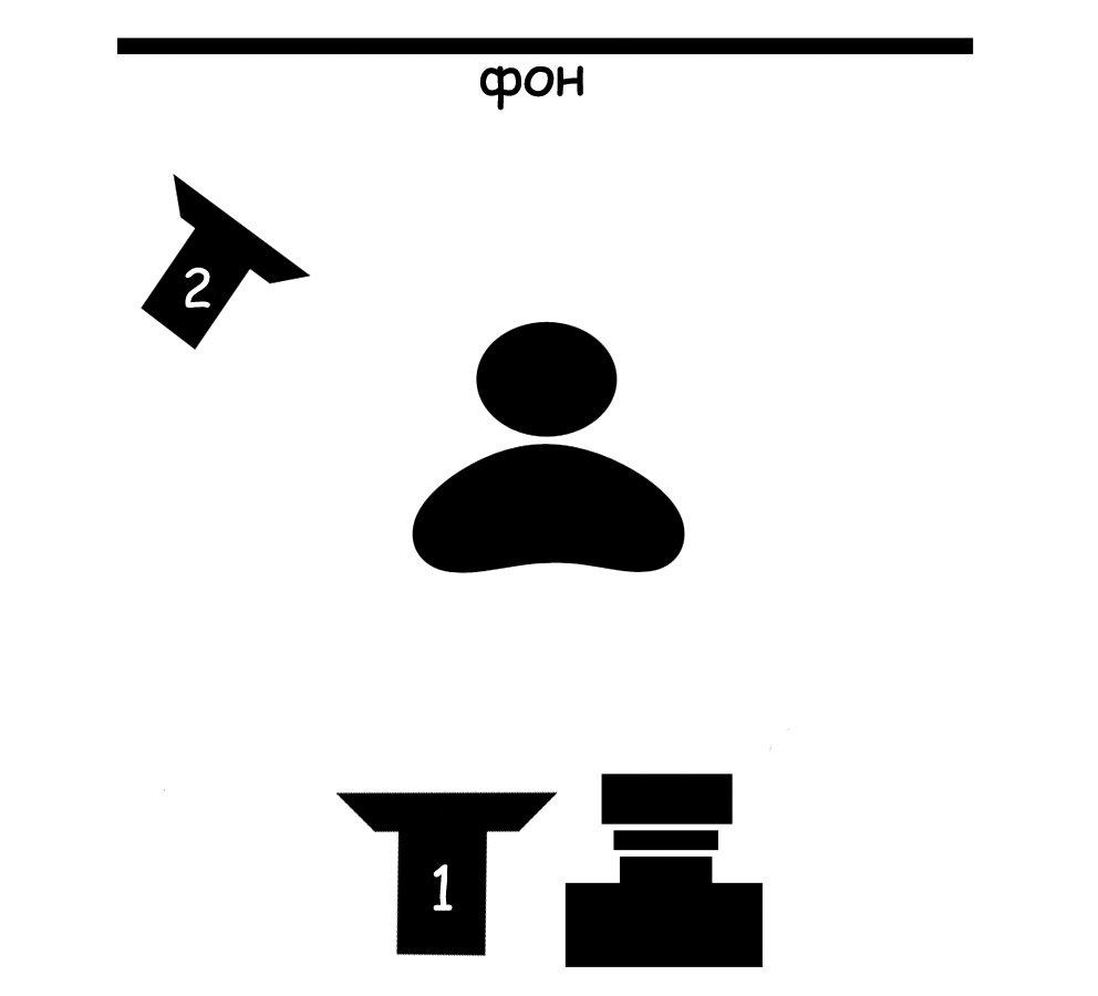Как правильно подготовиться кстриму? | Канобу - Изображение 6