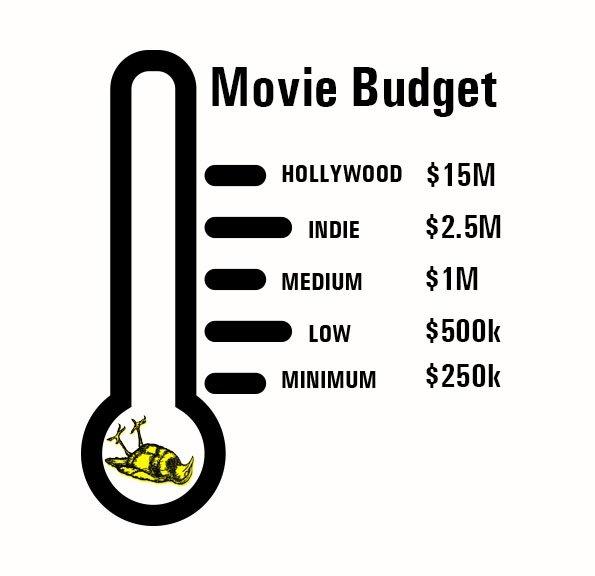 Автор «Бойцовского клуба» ищет деньги на Kickstarter на новый фильм | Канобу - Изображение 11085