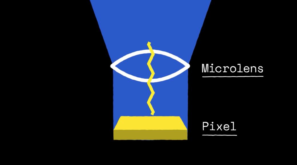 Обзор Google Pixel 2, смартфон с лучшей камерой, обзор камеры Pixel | Канобу - Изображение 3