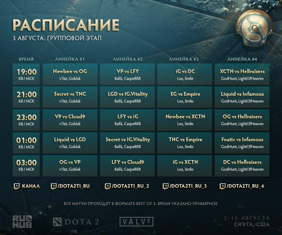 The International 2017 по Dota 2: расписание матчей, анонс второго игрового дня TI7 | Канобу - Изображение 1