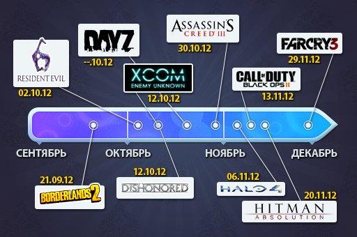 20 игр, которые выйдут до конца света. | Канобу - Изображение 11